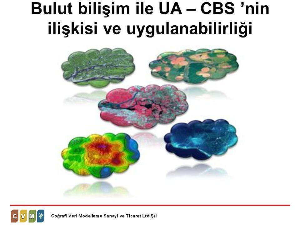 Bulut bilişim ile UA – CBS 'nin ilişkisi ve uygulanabilirliği