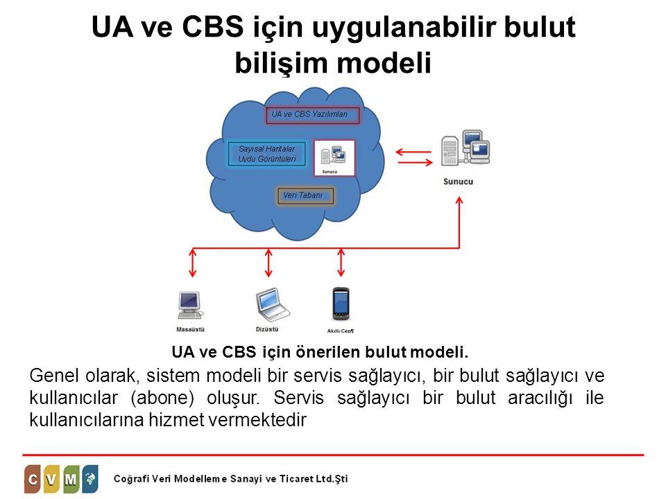 UA ve CBS için uygulanabilir bulut bilişim modeli UA ve CBS için önerilen bulut modeli. Genel olarak, sistem modeli bir servis sağlayıcı, bir bulut sa