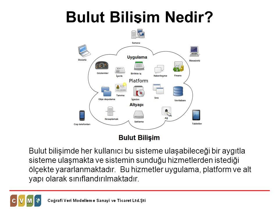 Bulut Bilişim Nedir? Bulut bilişimde her kullanıcı bu sisteme ulaşabileceği bir aygıtla sisteme ulaşmakta ve sistemin sunduğu hizmetlerden istediği öl
