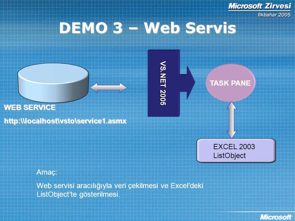 DEMO 3 – Web Servis VS.NET 2005 WEB SERVICE http:\\localhost\vsto\service1.asmx EXCEL 2003 ListObject Amaç: Web servisi aracılığıyla veri çekilmesi ve