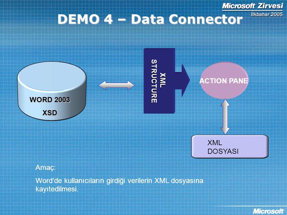 DEMO 4 – Data Connector XMLSTRUCTURE WORD 2003 XSD XML DOSYASI Amaç: Word'de kullanıcıların girdiği verilerin XML dosyasına kayıtedilmesi. ACTION PANE