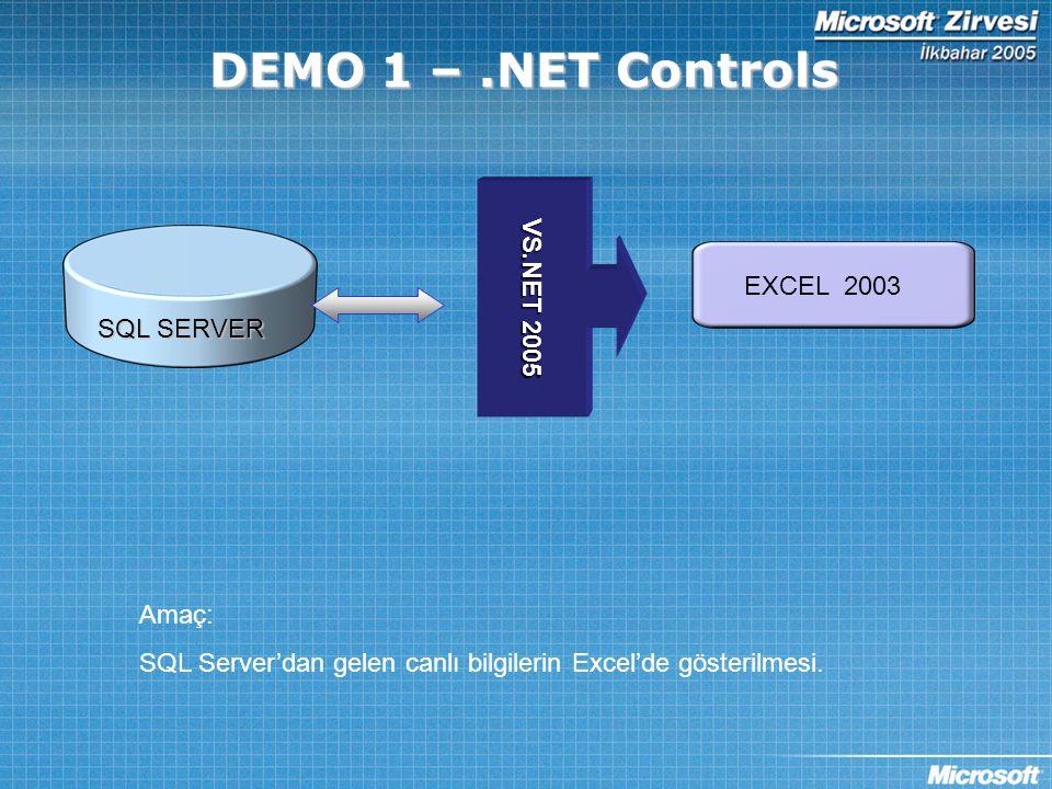 #2.NET Tecrübenizi Office Uygulamalarına aktarabilmek •VB.NET ve C# ile Office uygulaması geliştirebilirsiniz.