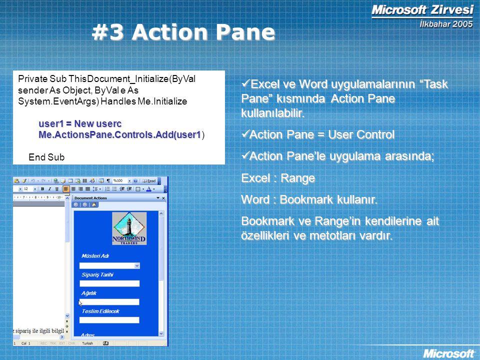 DEMO 2 – Action Pane VS.NET 2005 SQL SERVER WORD 2003 Amaç: SQL'den gelen canlı verilerin Action Pane'de değerlendirildikten sonra Word'deki şablona aktarılması TASK PANE