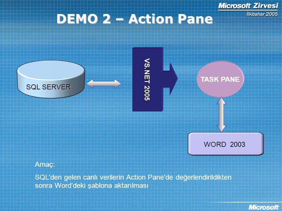 DEMO 2 – Action Pane VS.NET 2005 SQL SERVER WORD 2003 Amaç: SQL'den gelen canlı verilerin Action Pane'de değerlendirildikten sonra Word'deki şablona a
