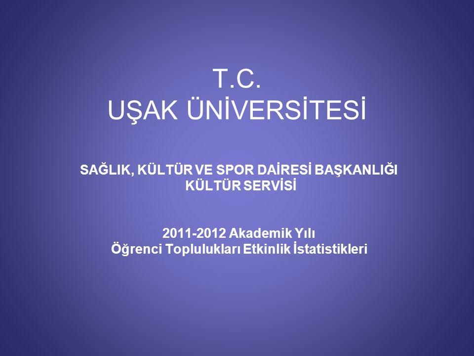 T.C. UŞAK ÜNİVERSİTESİ SAĞLIK, KÜLTÜR VE SPOR DAİRESİ BAŞKANLIĞI KÜLTÜR SERVİSİ 2011-2012 Akademik Yılı Öğrenci Toplulukları Etkinlik İstatistikleri