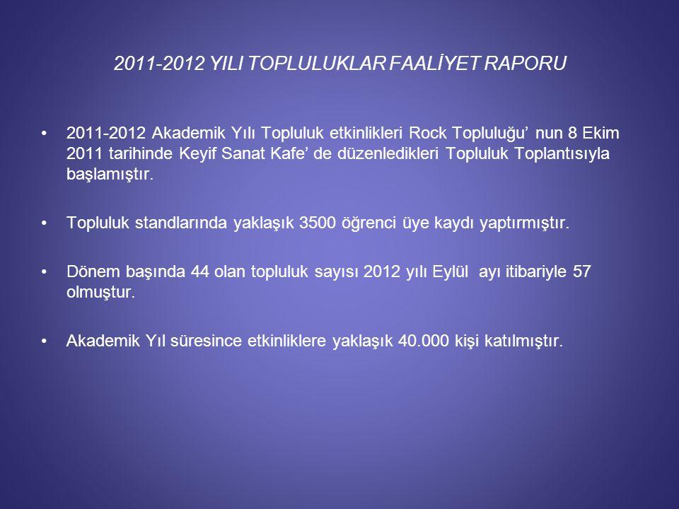 2011-2012 YILI TOPLULUKLAR FAALİYET RAPORU •2011-2012 Akademik Yılı Topluluk etkinlikleri Rock Topluluğu' nun 8 Ekim 2011 tarihinde Keyif Sanat Kafe'