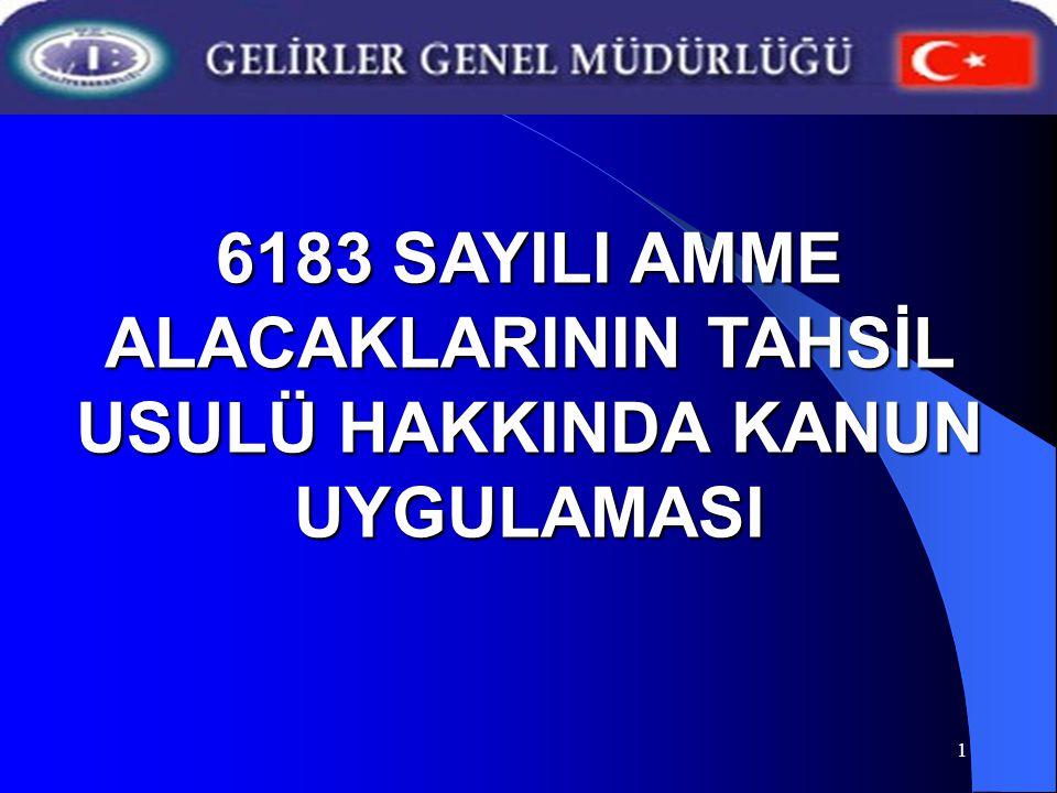 12 İHTİYATİ HACZİN KALDIRILMASI 6183/16.Md.