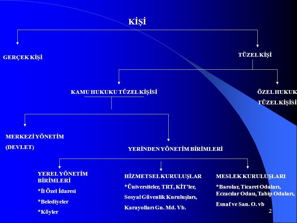 13 İHTİYATİ TAHAKKUK VERGİ DAİRESİ MÜDÜRÜNÜN YAZILI İSTEĞİ DEFTERDARIN KARARI NEDENLERİ 6183/9.