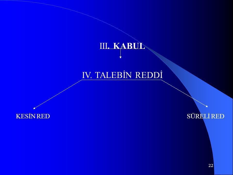 22 IV. TALEBİN REDDİ KESİN REDSÜRELİ RED III. KABUL
