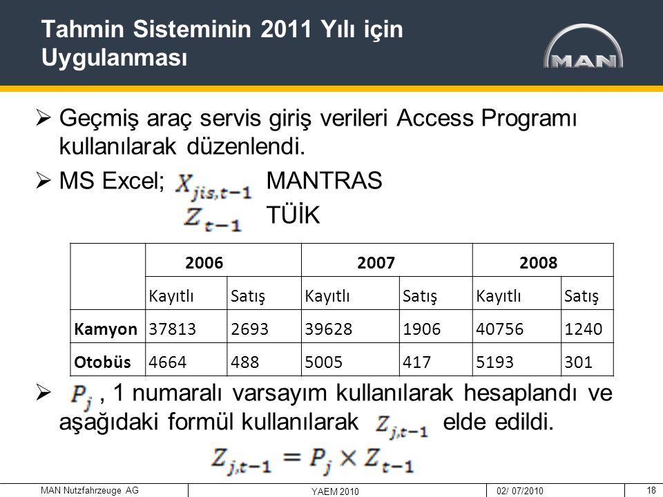 MAN Nutzfahrzeuge AG 02/ 07/2010 YAEM 2010 Tahmin Sisteminin 2011 Yılı için Uygulanması  Geçmiş araç servis giriş verileri Access Programı kullanılar