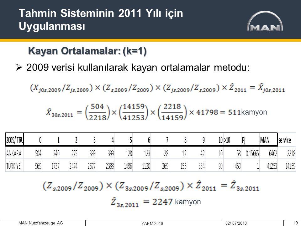 MAN Nutzfahrzeuge AG 02/ 07/2010 YAEM 2010  2009 verisi kullanılarak kayan ortalamalar metodu: Kayan Ortalamalar: (k=1) kamyon 19 Tahmin Sisteminin 2