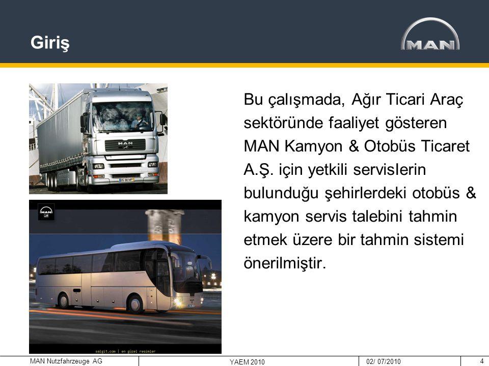 MAN Nutzfahrzeuge AG 02/ 07/2010 YAEM 2010  t zamanında 0 yaş bir araç için j şehrindeki servis ihtiyacı:  t zamanında j şehrinin toplam servis ihtiyacı: Kayan Ortalamalar: (k=1) Tahmin Yaklaşımının Geliştirilmesi 15