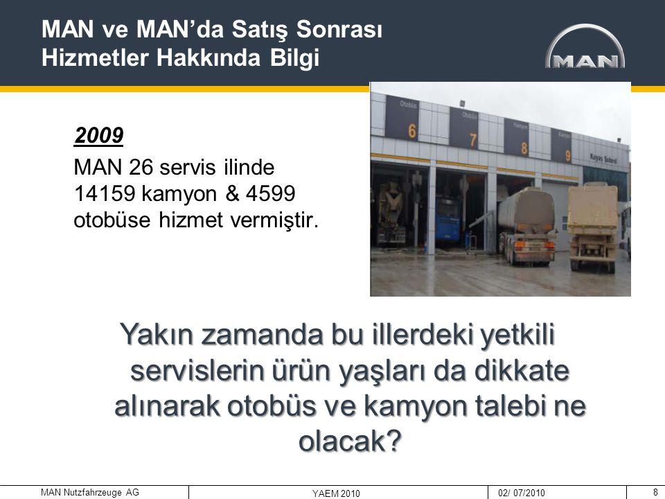 MAN Nutzfahrzeuge AG 02/ 07/2010 YAEM 2010 8 MAN ve MAN'da Satış Sonrası Hizmetler Hakkında Bilgi 2009 MAN 26 servis ilinde 14159 kamyon & 4599 otobüs