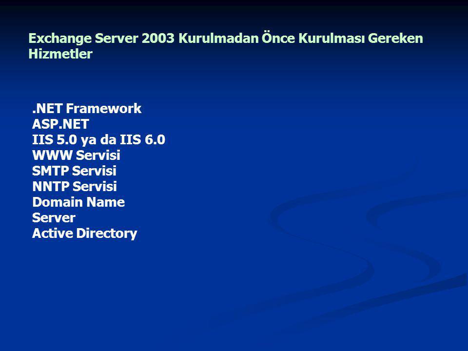 Exchange Server 2003 Kurulmadan Önce Kurulması Gereken Hizmetler.NET Framework ASP.NET IIS 5.0 ya da IIS 6.0 WWW Servisi SMTP Servisi NNTP Servisi Domain Name Server Active Directory