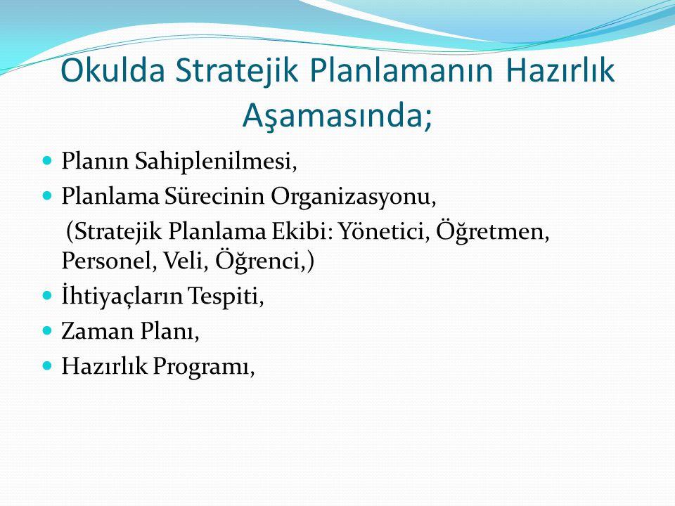 Okulda Stratejik Planlamanın Hazırlık Aşamasında;  Planın Sahiplenilmesi,  Planlama Sürecinin Organizasyonu, (Stratejik Planlama Ekibi: Yönetici, Öğretmen, Personel, Veli, Öğrenci,)  İhtiyaçların Tespiti,  Zaman Planı,  Hazırlık Programı,