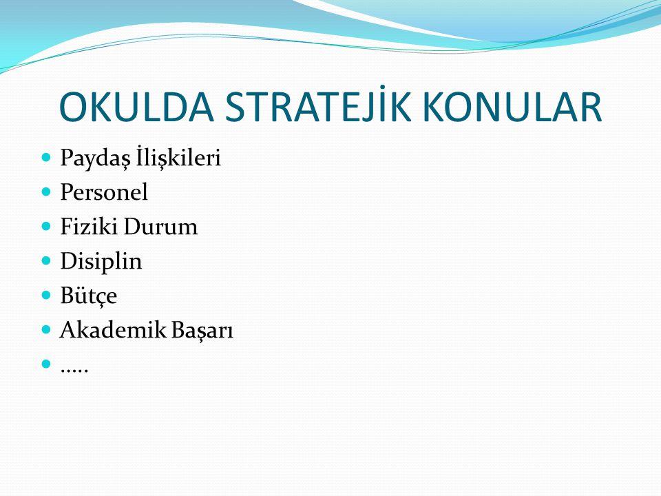 OKULDA STRATEJİK KONULAR  Paydaş İlişkileri  Personel  Fiziki Durum  Disiplin  Bütçe  Akademik Başarı  …..
