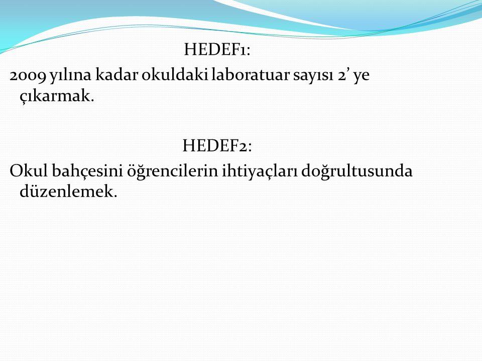 HEDEF1: 2009 yılına kadar okuldaki laboratuar sayısı 2' ye çıkarmak. HEDEF2: Okul bahçesini öğrencilerin ihtiyaçları doğrultusunda düzenlemek.