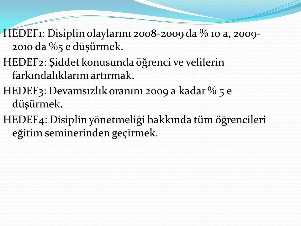 HEDEF1: Disiplin olaylarını 2008-2009 da % 10 a, 2009- 2010 da %5 e düşürmek.