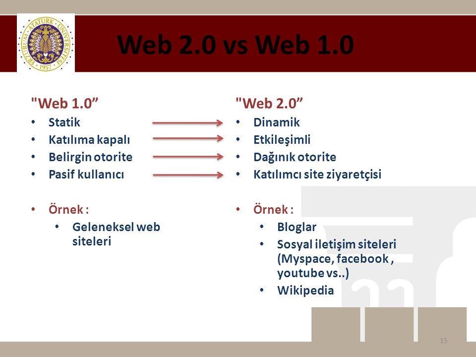 Web 1.0 • Statik • Katılıma kapalı • Belirgin otorite • Pasif kullanıcı • Örnek : • Geleneksel web siteleri Web 2.0 vs Web 1.0 Web 2.0 • Dinamik • Etkileşimli • Dağınık otorite • Katılımcı site ziyaretçisi • Örnek : • Bloglar • Sosyal iletişim siteleri (Myspace, facebook, youtube vs..) • Wikipedia 15