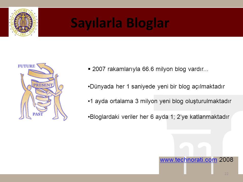 Sayılarla Bloglar 22  2007 rakamlarıyla 66.6 milyon blog vardır...