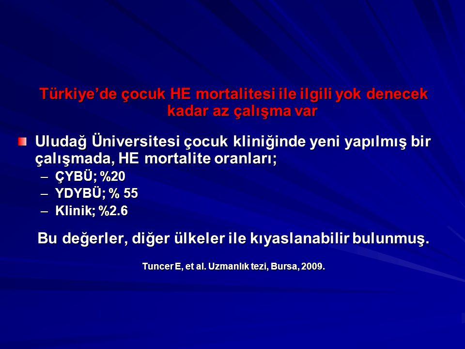 Türkiye'de çocuk HE mortalitesi ile ilgili yok denecek kadar az çalışma var Uludağ Üniversitesi çocuk kliniğinde yeni yapılmış bir çalışmada, HE mortalite oranları; –ÇYBÜ; %20 –YDYBÜ; % 55 –Klinik; %2.6 Bu değerler, diğer ülkeler ile kıyaslanabilir bulunmuş.