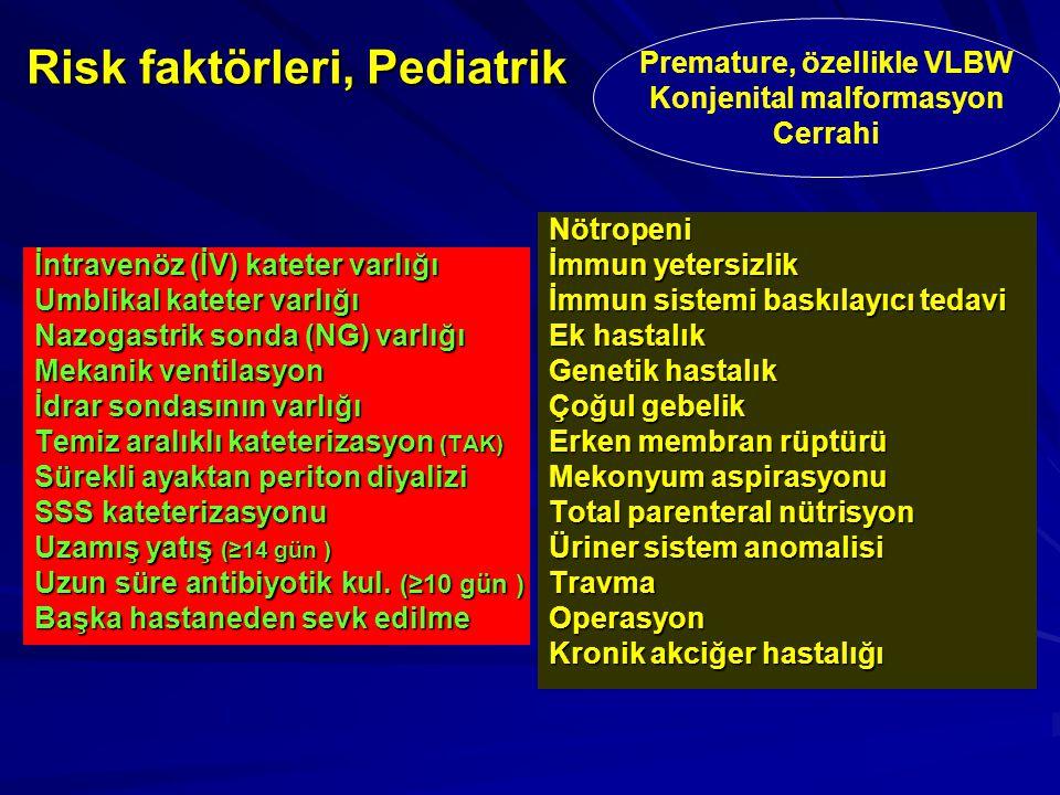 Risk faktörleri, Pediatrik İntravenöz (İV) kateter varlığı Umblikal kateter varlığı Nazogastrik sonda (NG) varlığı Mekanik ventilasyon İdrar sondasının varlığı Temiz aralıklı kateterizasyon (TAK) Sürekli ayaktan periton diyalizi SSS kateterizasyonu Uzamış yatış (≥14 gün ) Uzun süre antibiyotik kul.