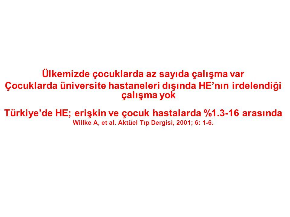 Ülkemizde çocuklarda az sayıda çalışma var Çocuklarda üniversite hastaneleri dışında HE'nın irdelendiği çalışma yok Türkiye'de HE; erişkin ve çocuk hastalarda %1.3-16 arasında Willke A, et al.