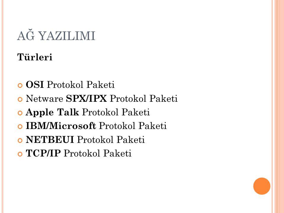AĞ YAZILIMI Türleri OSI Protokol Paketi Netware SPX/IPX Protokol Paketi Apple Talk Protokol Paketi IBM/Microsoft Protokol Paketi NETBEUI Protokol Paketi TCP/IP Protokol Paketi