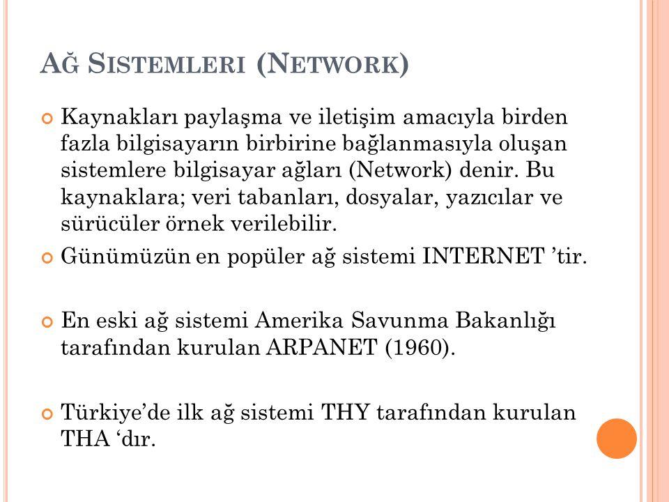 A Ğ S ISTEMLERI (N ETWORK ) Kaynakları paylaşma ve iletişim amacıyla birden fazla bilgisayarın birbirine bağlanmasıyla oluşan sistemlere bilgisayar ağları (Network) denir.