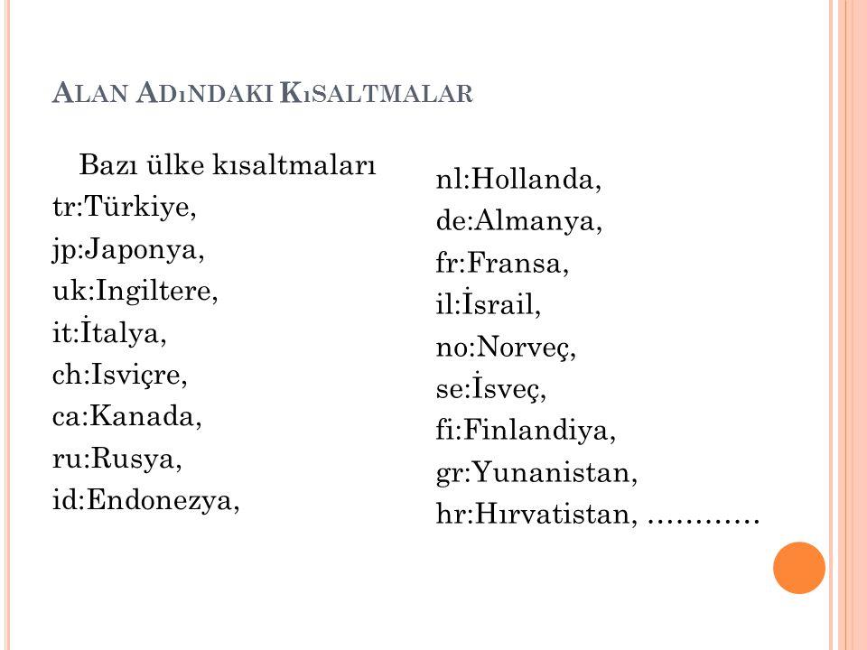 A LAN A DıNDAKI K ıSALTMALAR Bazı ülke kısaltmaları tr:Türkiye, jp:Japonya, uk:Ingiltere, it:İtalya, ch:Isviçre, ca:Kanada, ru:Rusya, id:Endonezya, nl:Hollanda, de:Almanya, fr:Fransa, il:İsrail, no:Norveç, se:İsveç, fi:Finlandiya, gr:Yunanistan, hr:Hırvatistan, …………