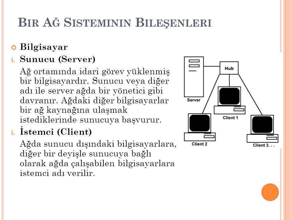 B IR A Ğ S ISTEMININ B ILEŞENLERI Bilgisayar i. Sunucu (Server) Ağ ortamında idari görev yüklenmiş bir bilgisayardır. Sunucu veya diğer adı ile server