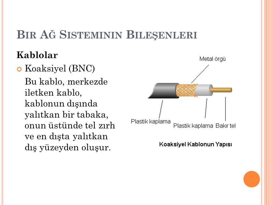 B IR A Ğ S ISTEMININ B ILEŞENLERI Kablolar Koaksiyel (BNC) Bu kablo, merkezde iletken kablo, kablonun dışında yalıtkan bir tabaka, onun üstünde tel zırh ve en dışta yalıtkan dış yüzeyden oluşur.