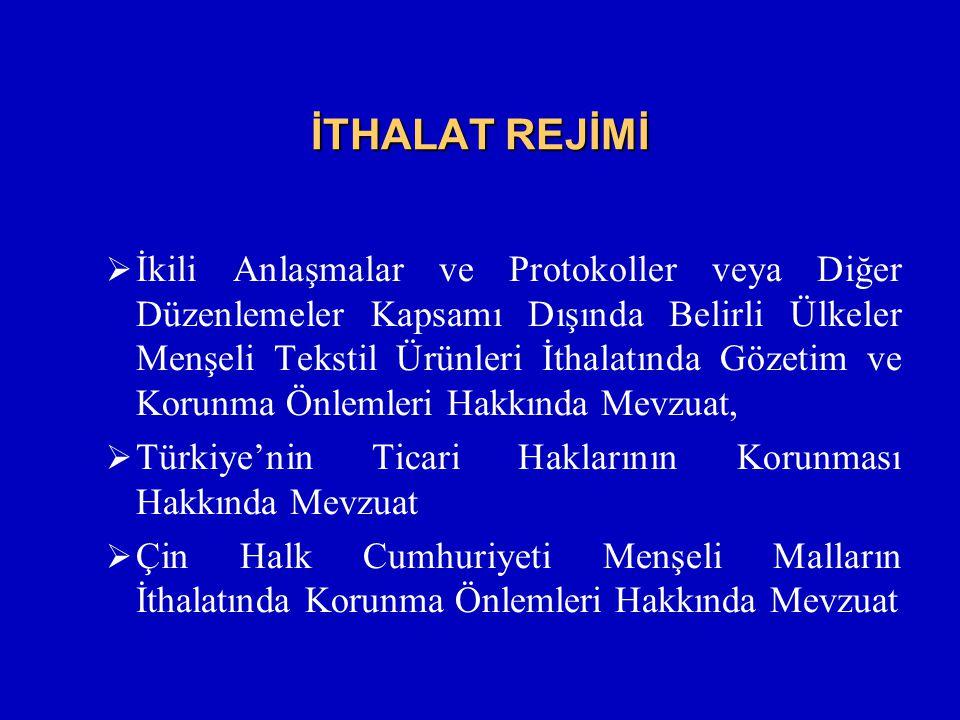 İTHALAT REJİMİ  İkili Anlaşmalar ve Protokoller veya Diğer Düzenlemeler Kapsamı Dışında Belirli Ülkeler Menşeli Tekstil Ürünleri İthalatında Gözetim ve Korunma Önlemleri Hakkında Mevzuat,  Türkiye'nin Ticari Haklarının Korunması Hakkında Mevzuat  Çin Halk Cumhuriyeti Menşeli Malların İthalatında Korunma Önlemleri Hakkında Mevzuat