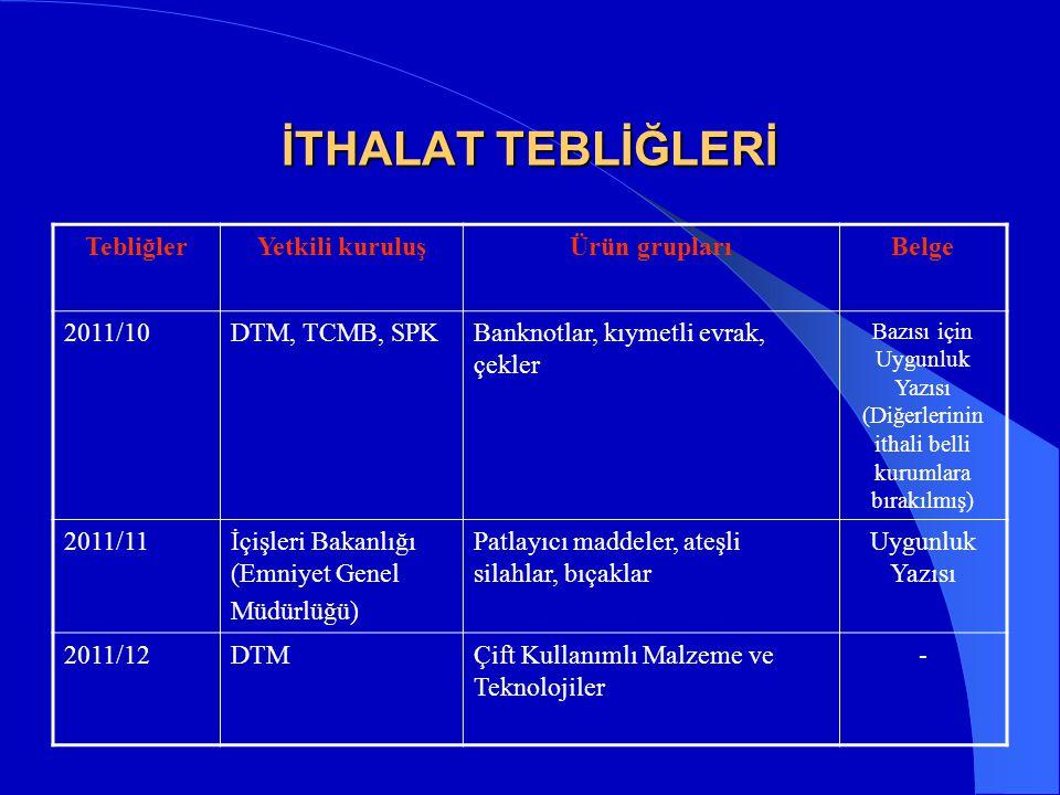 İTHALAT TEBLİĞLERİ TebliğlerYetkili kuruluşÜrün gruplarıBelge 2011/10DTM, TCMB, SPKBanknotlar, kıymetli evrak, çekler Bazısı için Uygunluk Yazısı (Diğerlerinin ithali belli kurumlara bırakılmış) 2011/11İçişleri Bakanlığı (Emniyet Genel Müdürlüğü) Patlayıcı maddeler, ateşli silahlar, bıçaklar Uygunluk Yazısı 2011/12DTMÇift Kullanımlı Malzeme ve Teknolojiler -