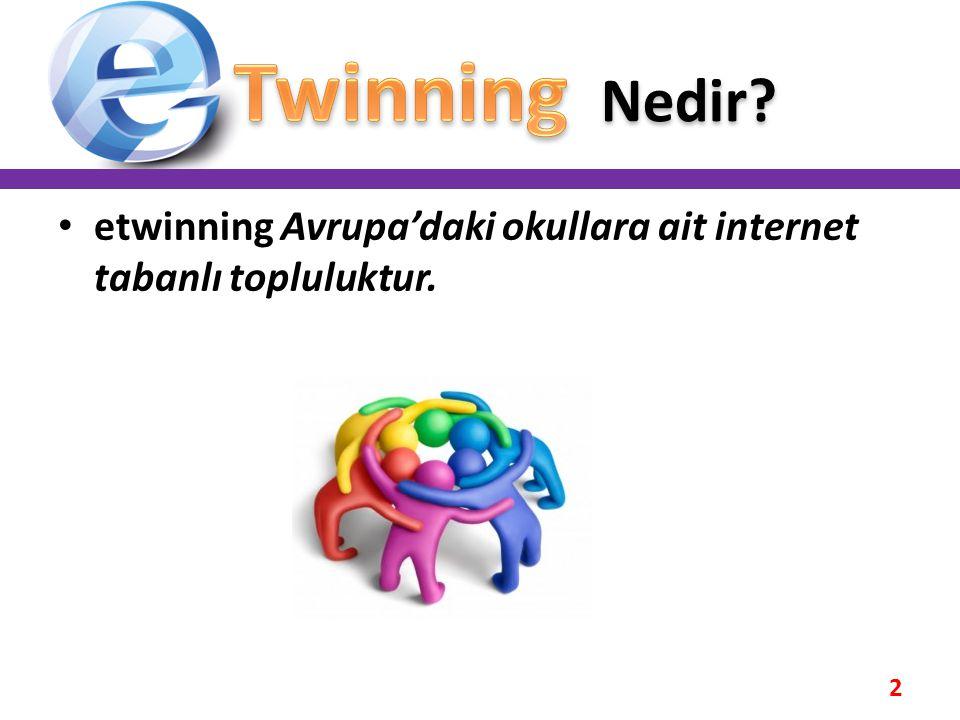 • etwinning Avrupa'daki okullara ait internet tabanlı topluluktur. 2 Nedir?