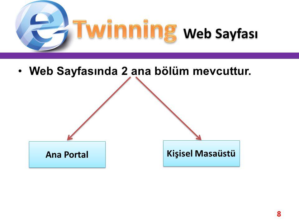 •Web Sayfasında 2 ana bölüm mevcuttur. Ana Portal Kişisel Masaüstü 8 Web Sayfası