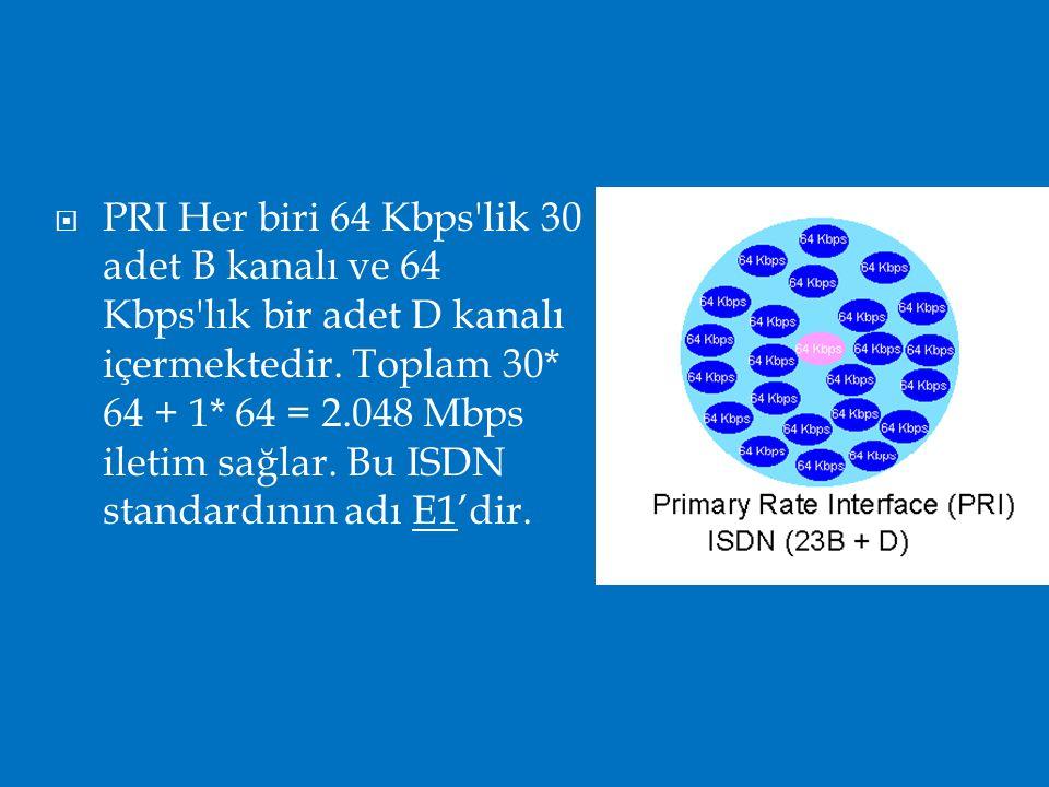  PRI Her biri 64 Kbps lik 30 adet B kanalı ve 64 Kbps lık bir adet D kanalı içermektedir.