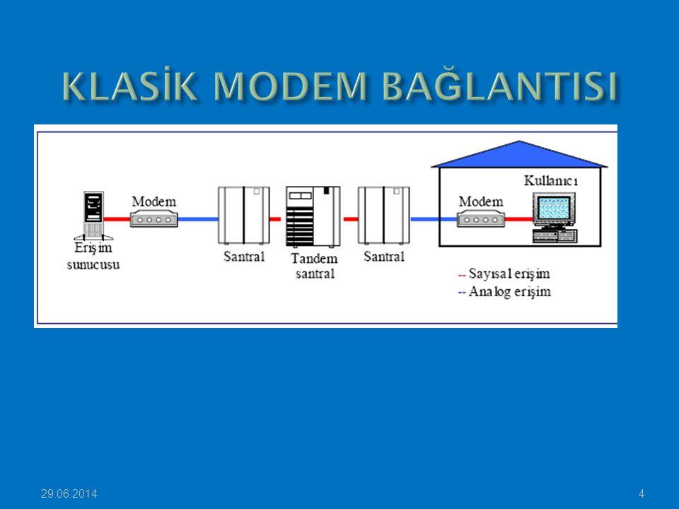  Data ve ses kanalı olan B kanalları için LAPB ; işaretleşme kanalı olan D kanalı için LAPD protokolü kullanılır.
