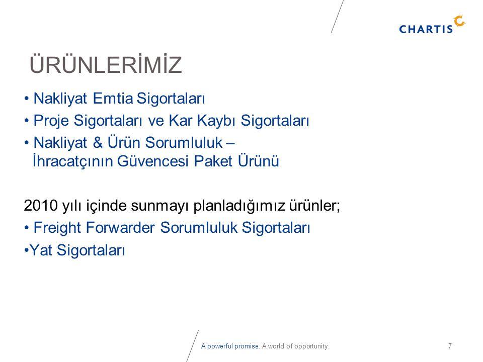 A powerful promise. A world of opportunity.8 FERDİ KAZADA NEREDEYİZ?