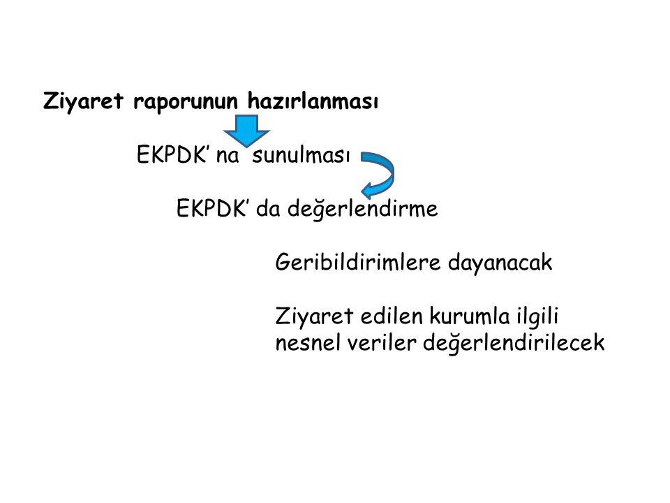 Ziyaret raporunun hazırlanması EKPDK' na sunulması EKPDK' da değerlendirme Geribildirimlere dayanacak Ziyaret edilen kurumla ilgili nesnel veriler değerlendirilecek