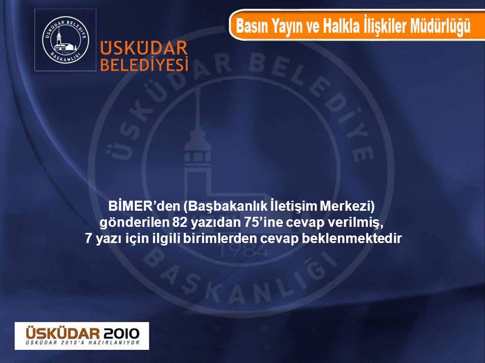 BİMER'den (Başbakanlık İletişim Merkezi) gönderilen 82 yazıdan 75'ine cevap verilmiş, 7 yazı için ilgili birimlerden cevap beklenmektedir