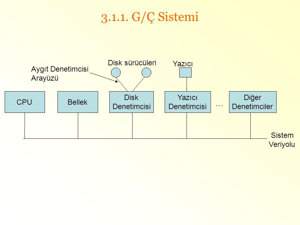 3.1.1. G/Ç Sistemi CPUBellek Disk Denetimcisi Yazıcı Denetimcisi Diğer Denetimciler … Disk sürücüleri Yazıcı Aygıt Denetimcisi Arayüzü Sistem Veriyolu