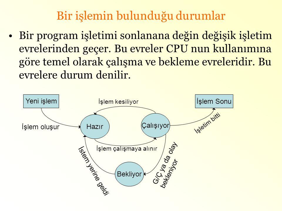 Bir işlemin bulunduğu durumlar •Bir program işletimi sonlanana değin değişik işletim evrelerinden geçer. Bu evreler CPU nun kullanımına göre temel ola