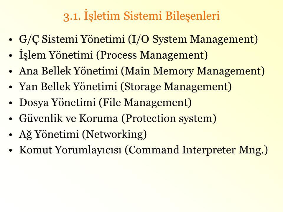 3.1. İşletim Sistemi Bileşenleri •G/Ç Sistemi Yönetimi (I/O System Management) •İşlem Yönetimi (Process Management) •Ana Bellek Yönetimi (Main Memory