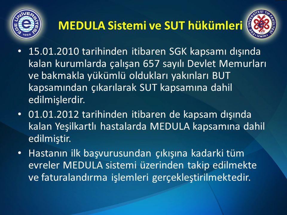 MEDULA Sistemi ve SUT hükümleri • 15.01.2010 tarihinden itibaren SGK kapsamı dışında kalan kurumlarda çalışan 657 sayılı Devlet Memurları ve bakmakla