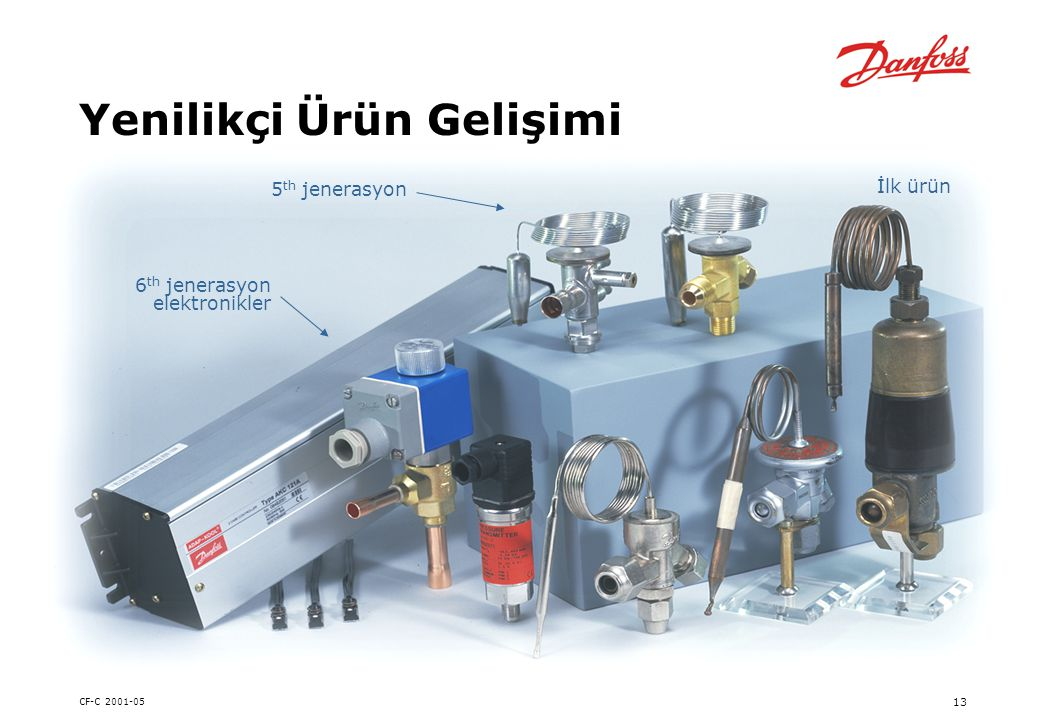 CF-C 2001-05 13 Yenilikçi Ürün Gelişimi 5 th jenerasyon 6 th jenerasyon elektronikler İlk ürün