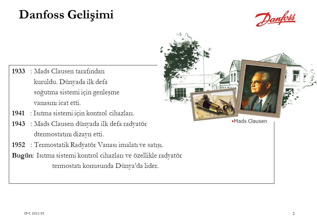 CF-C 2001-05 2 1933 : Mads Clausen tarafından kuruldu.