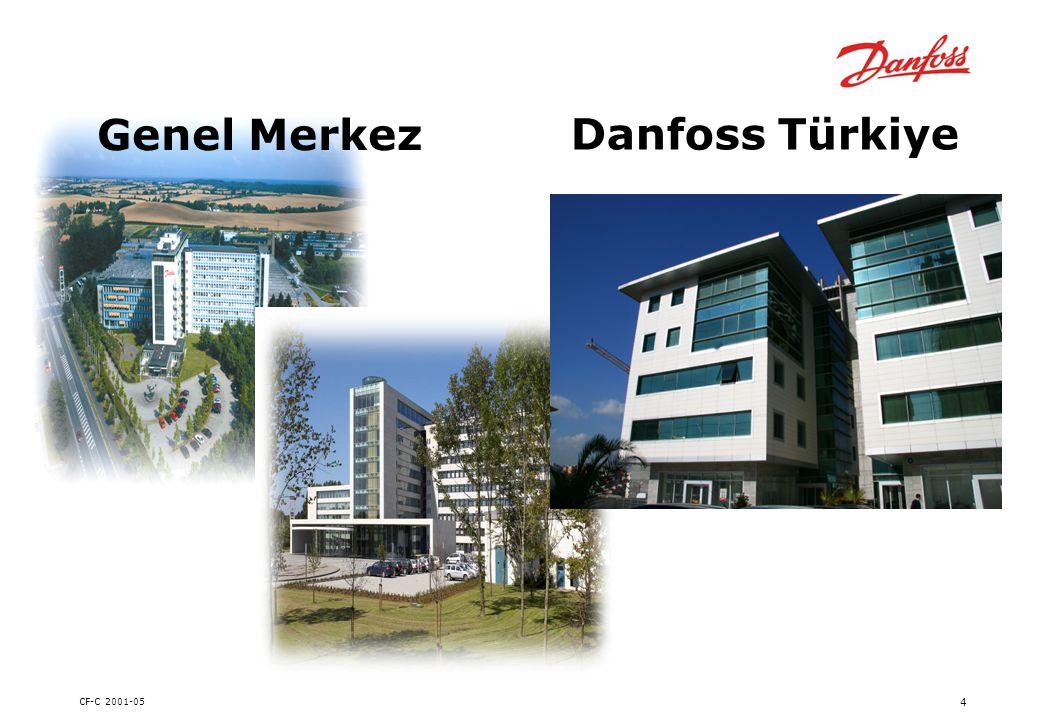 CF-C 2001-05 5 Danfoss Soğutma & Havalandırma Bölümü Kim Fausing Başkan Danfoss Hareket Kontrol Bölümü Sven Ruder Başkan Executive Komite Danfoss Isıtma Bölümü Nis Storgaard Başkan Hisse 38.2% Danfoss Servis Bölümü Kjeld Stærk, Başkan Danfoss Konfor Kontrolü • Danfoss Bölge Isıtması • Danfoss Brulör Komponentleri • Danfoss Yerden Isıtma • Danfoss Isı Pompaları • Danfoss Su Kontrolü Danfoss Frekans Konvertörleri • Danfoss Dişli Motorlar • Danfoss Silikon Gücü • Danfoss Güneş İnvertörleri Danfoss Otomatik Kontrol • Danfoss Kompresörleri • Danfoss Elektronik Kontrol & Sensörler Frederik Lotz Executive Vice President & CFO Hans Kirk Executive Vice President & CDO Jørgen M.