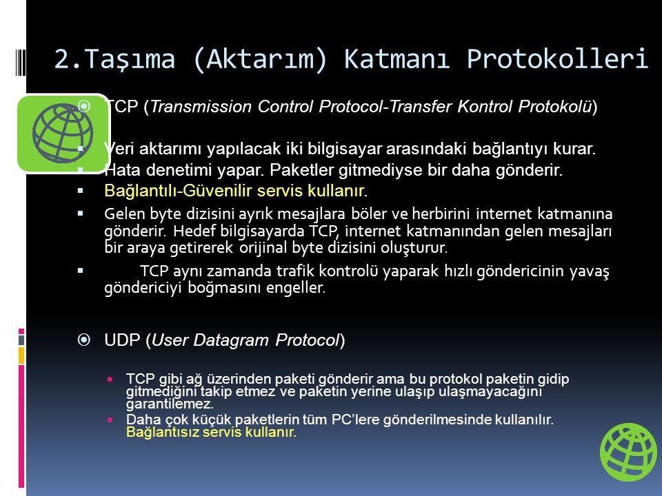 2.Taşıma (Aktarım) Katmanı Protokolleri  TCP (Transmission Control Protocol-Transfer Kontrol Protokolü)  Veri aktarımı yapılacak iki bilgisayar arasındaki bağlantıyı kurar.