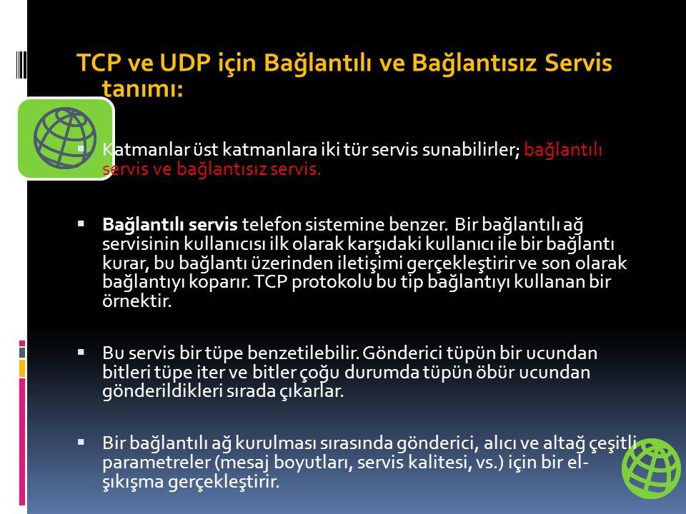 TCP ve UDP için Bağlantılı ve Bağlantısız Servis tanımı:  Katmanlar üst katmanlara iki tür servis sunabilirler; bağlantılı servis ve bağlantısız servis.